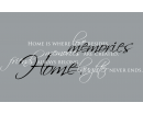 Home Is Where Love Resides, Memories Are Created, Friends Always Belong, Laughter Never Ends.